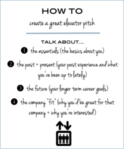 how-to-create-an-elevator-pitch